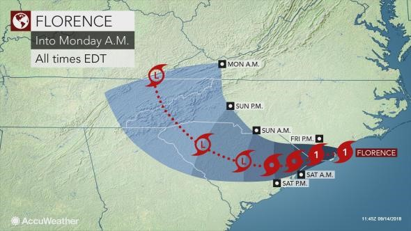 Shurley: Florence Impact and Pre-Harvest Market Outlook